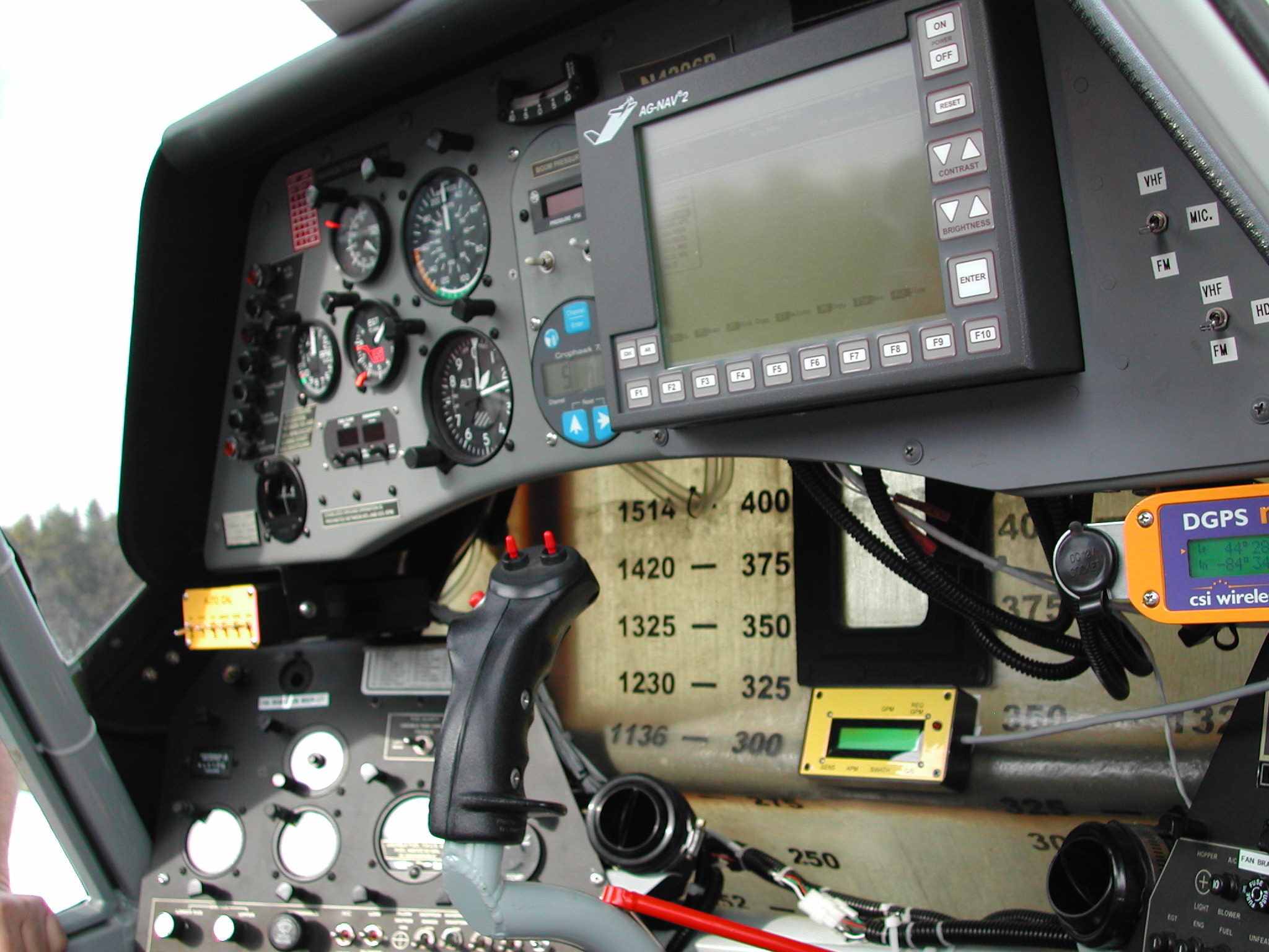 Inside Cockpit with GPS Device